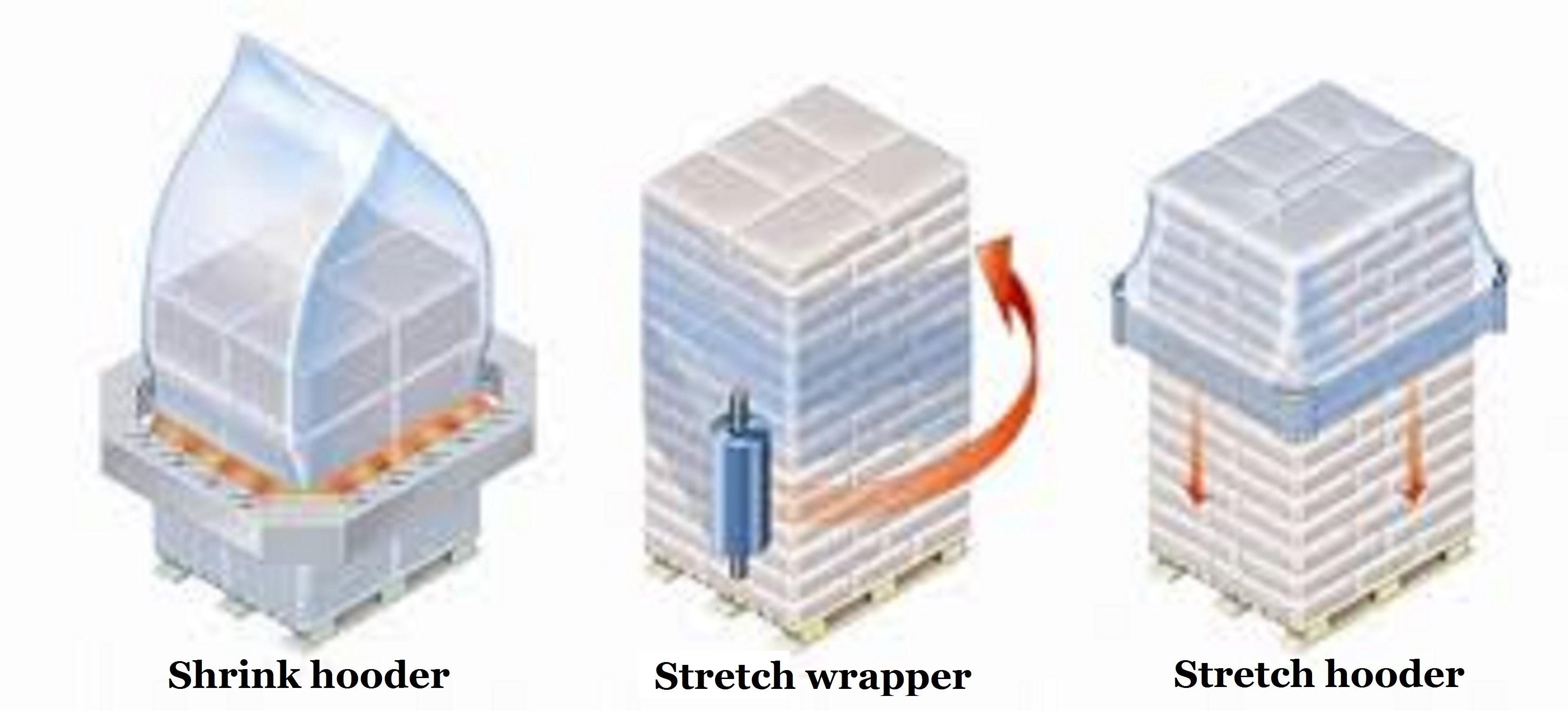 انواع روشهای پالت بندی در صنعت